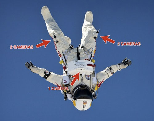 Red Bull Stratos Mission.
