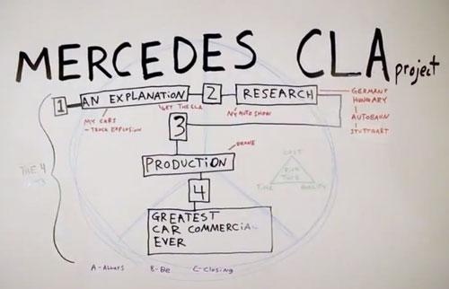 mercedes-cla-project-casey-neistat