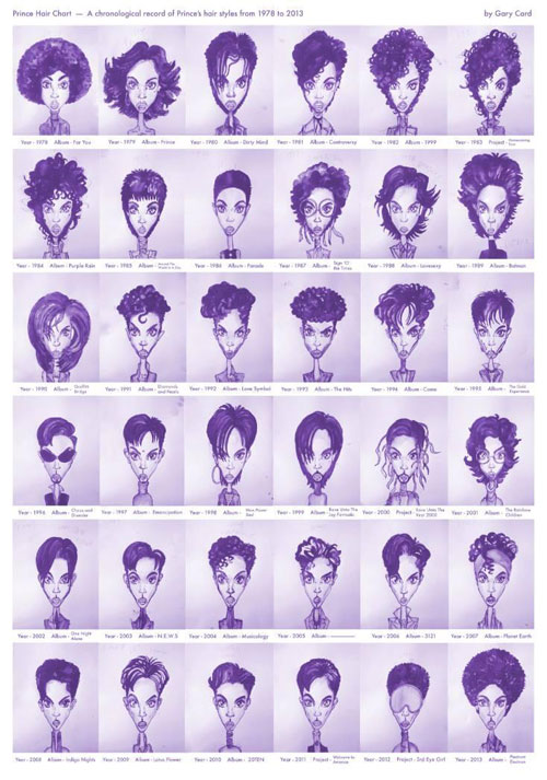 A-chronological-record-of-Prince's-hair-styles-from-1978-to-2013