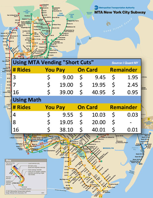 mta-vending-shortcuts