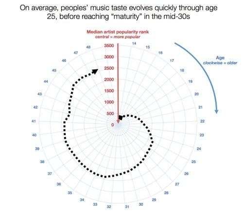 coolness-spiral-of-death